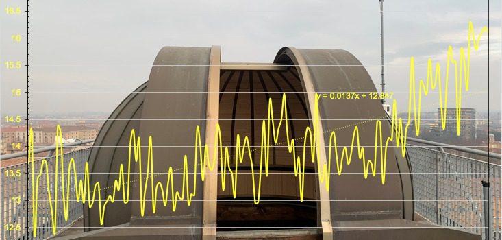 Riepilogo Meteo anno 2020 Osservatorio Geofisico di Unimore
